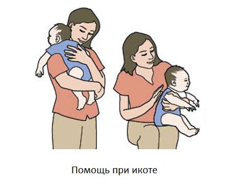 Уход за младенцем