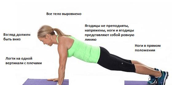Правила упражнений