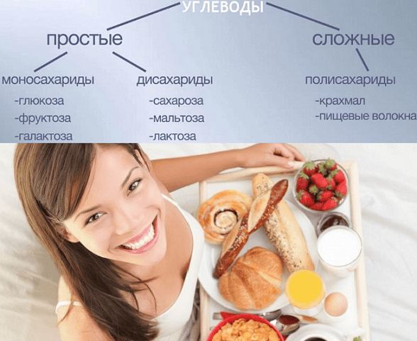 Питание для человека