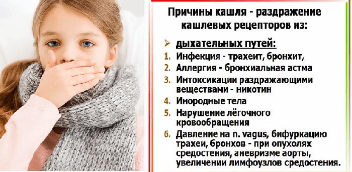 Список причин кашля детей