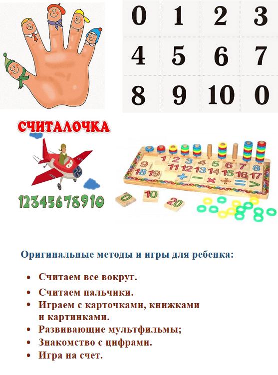 Набор игр для изучения чисел