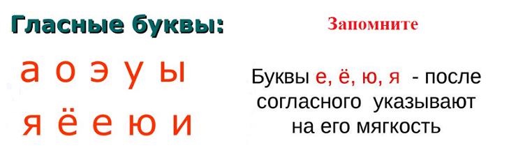 Правила в русском языке